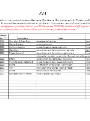 Autorisations MEV - liste affichage 3 mois-7